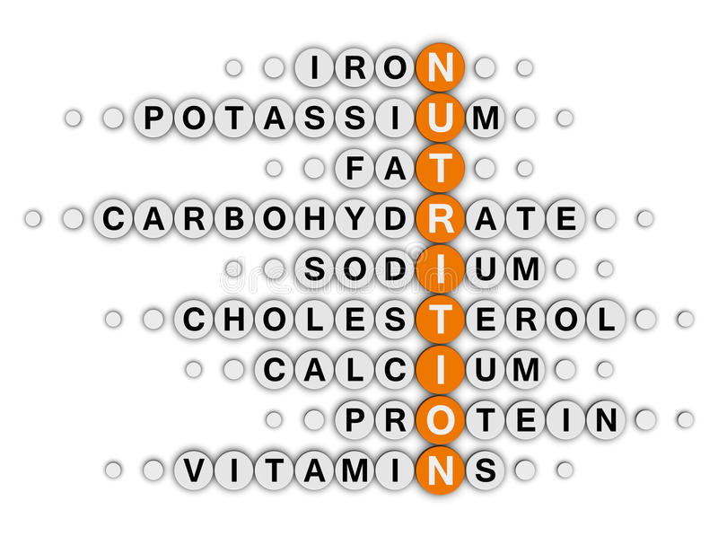 Palavras cruzadas dos fatos da nutrição ilustração do vetor