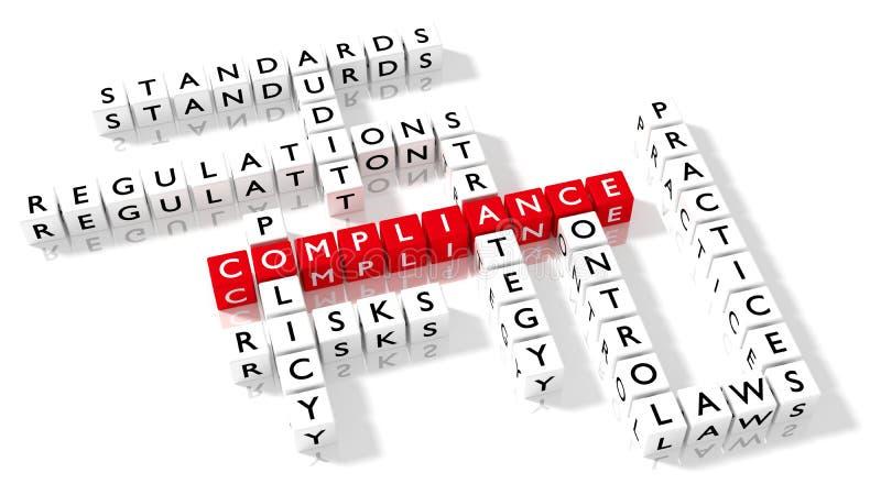 Palavras cruzadas que mostram palavras-chaves da conformidade como dados ilustração do vetor