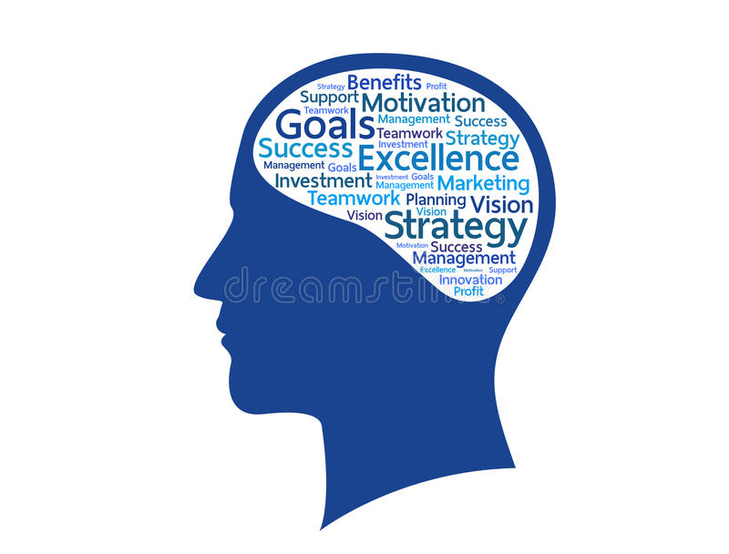 Palavras do mercado no cérebro ilustração do vetor