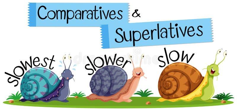Palavras inglesas comparativas e superlativas ilustração stock