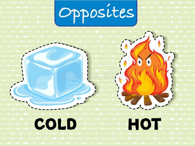 Palavras opostas para frio e quente ilustração do vetor