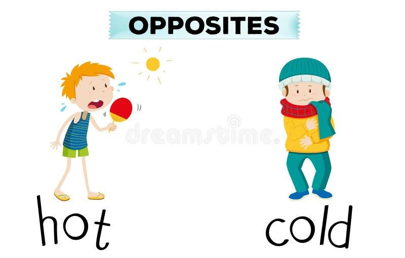 Palavras opostas para quente e frio ilustração royalty free