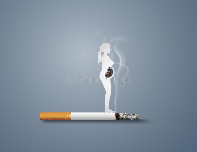 Palenie zabronione dnia świat royalty ilustracja
