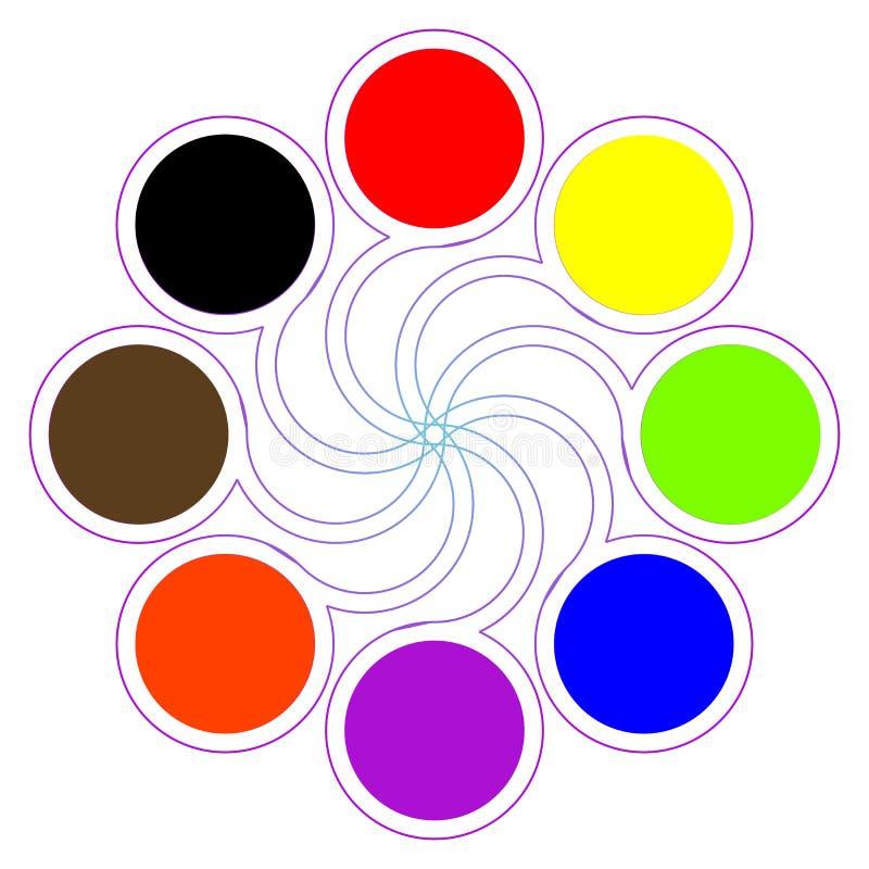 Paleta de cor redonda com oito cores básicas ilustração do vetor