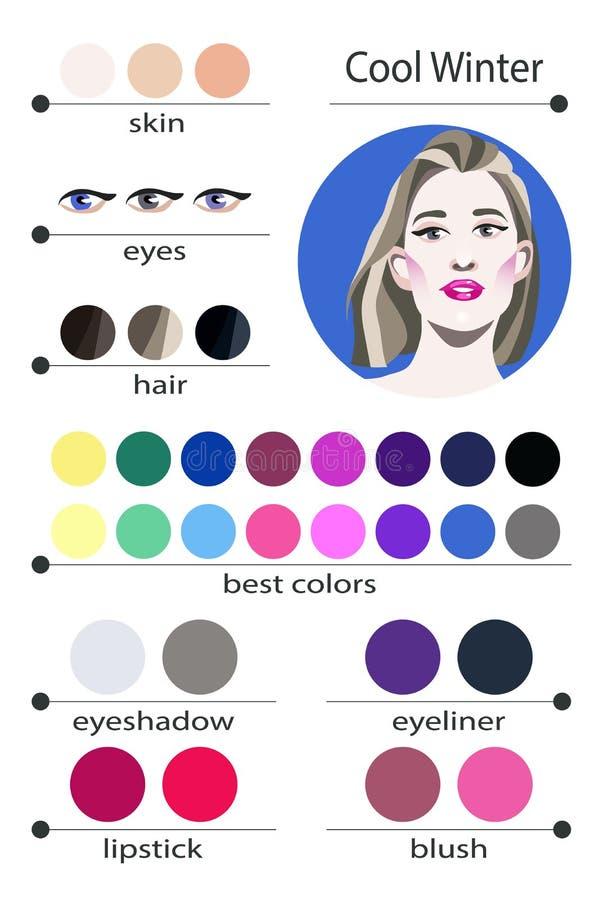Paleta estacional del análisis de color del vector común para el invierno fresco Los mejores colores del maquillaje para el tipo  ilustración del vector