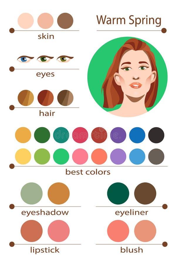 Paleta estacional del análisis de color del vector común para la primavera caliente Los mejores colores del maquillaje para el ti libre illustration