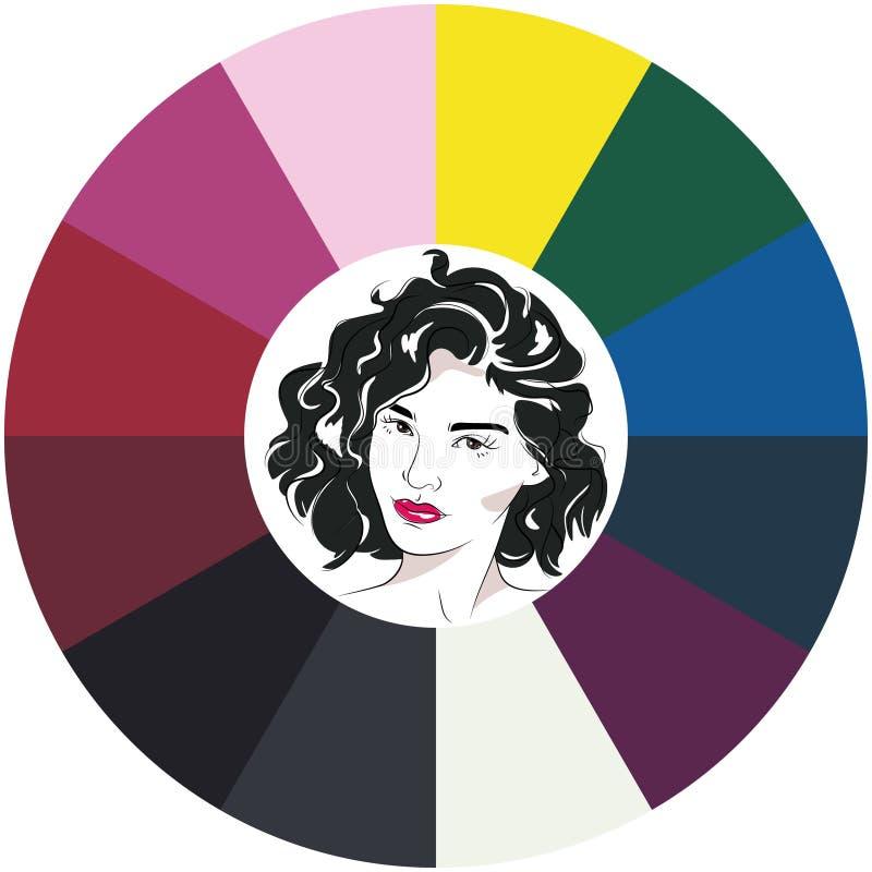 Paleta estacional del an?lisis de color para el tipo del invierno de aspecto femenino Cara de la mujer joven stock de ilustración