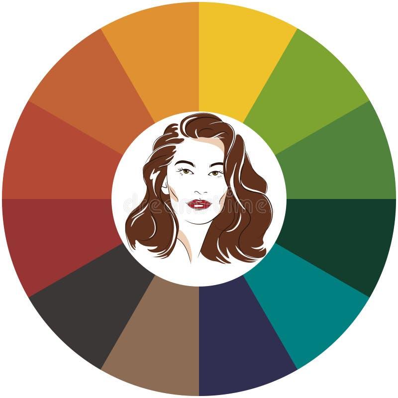 Paleta estacional del an?lisis de color para el tipo del oto?o de aspecto femenino Cara de la mujer joven ilustración del vector
