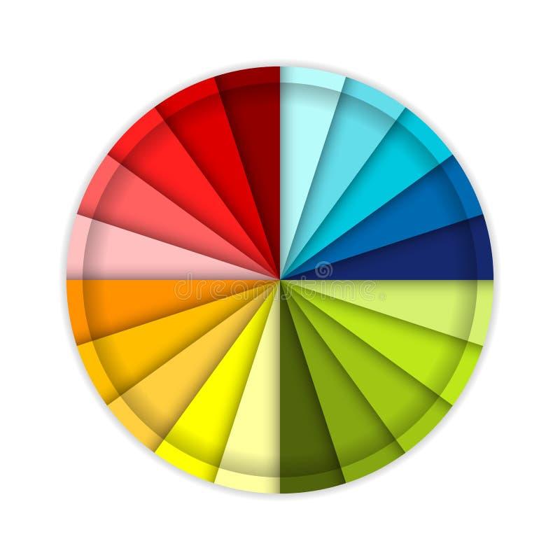 Paleta koloru koło dla twój projekta, royalty ilustracja