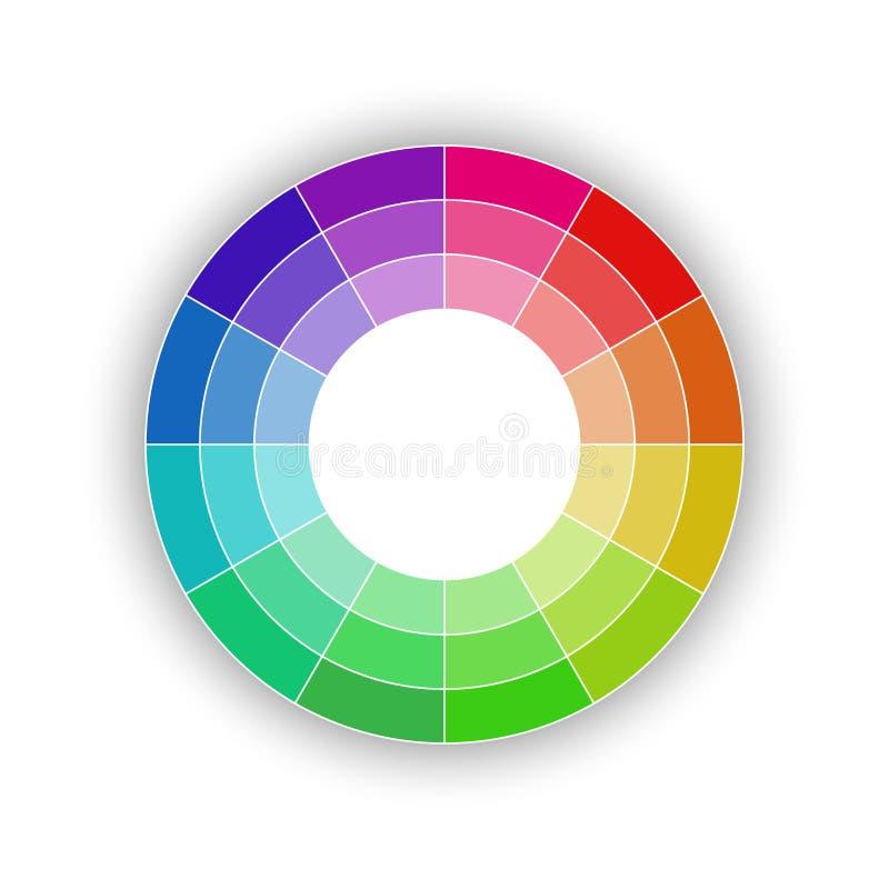 Palette de couleurs ronde d'isolement sur le fond blanc, modèles de couleurs illustration stock