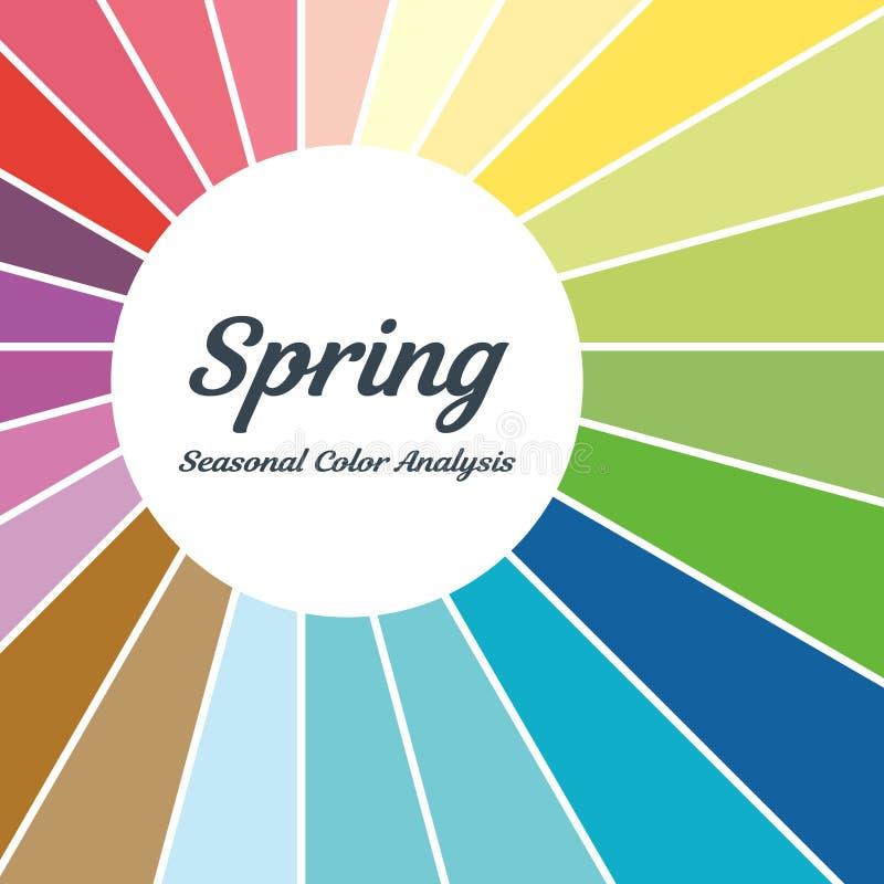 palette saisonnière d'analyse de couleur pour le type de ressort Type d'aspect femelle illustration stock