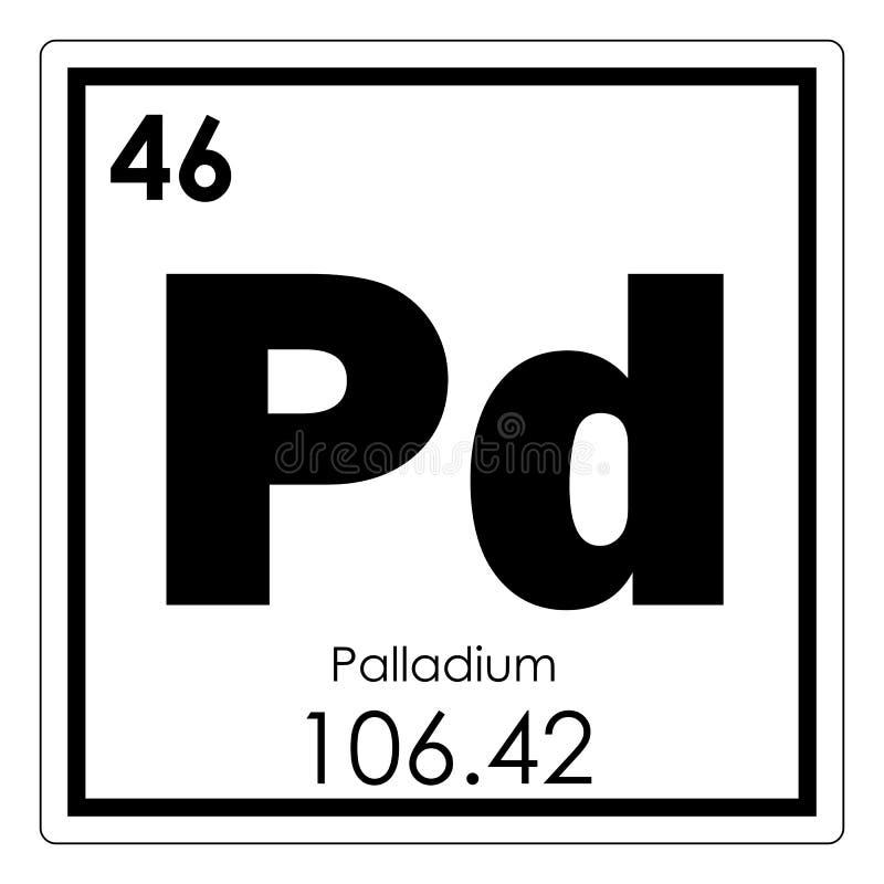 Palladium chemisch element stock illustratie