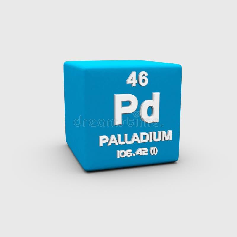 Palladium för atom- nummer vektor illustrationer