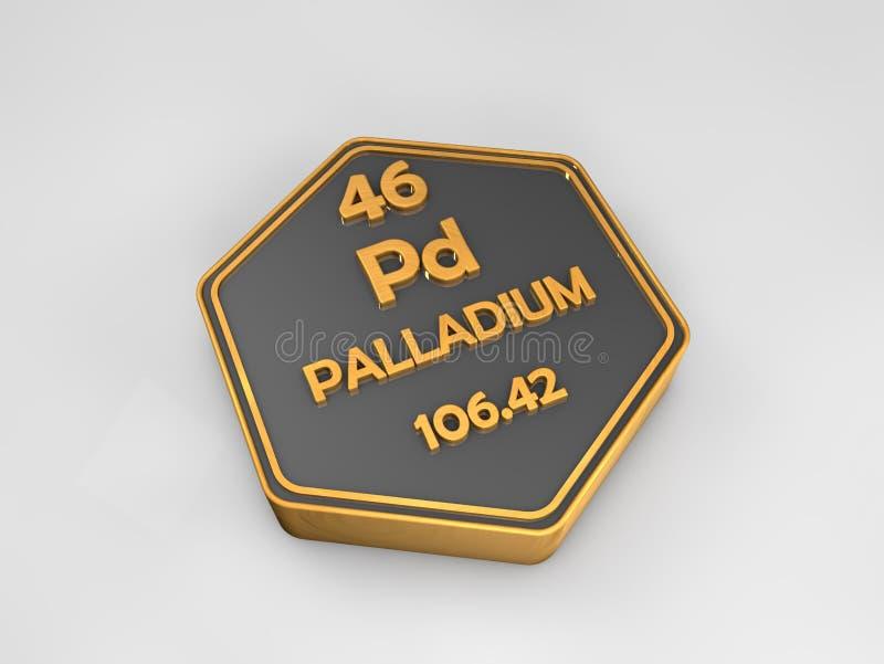 Palladium Pd Chemical Element Periodic Table Hexagonal Shape