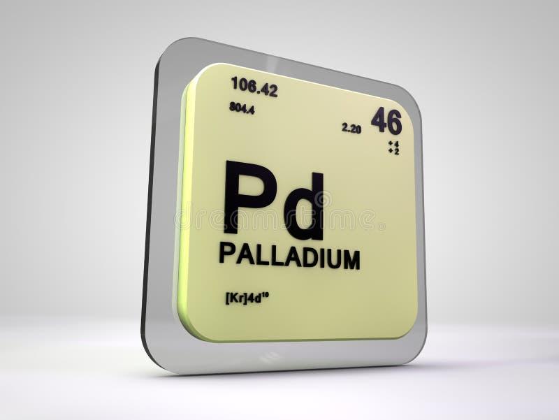 Palladium - PD - Periodensystem des chemischen Elements lizenzfreie abbildung