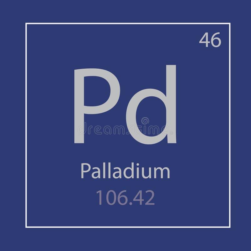 Palladiumpd chemisch elementenpictogram royalty-vrije illustratie