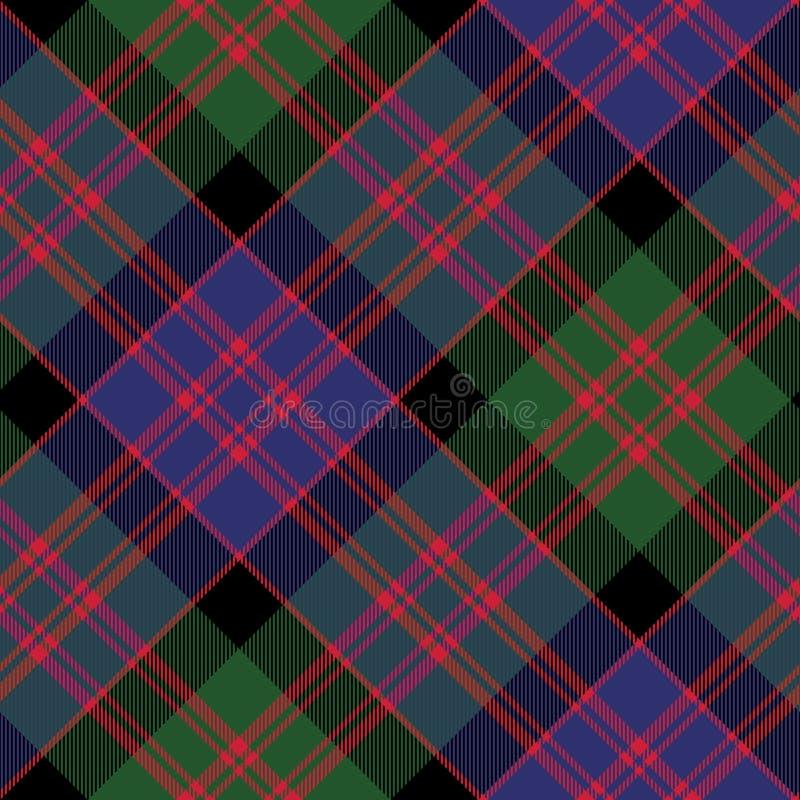palmadita inconsútil del control diagonal de la textura de la tela de la falda escocesa del tartán ilustración del vector
