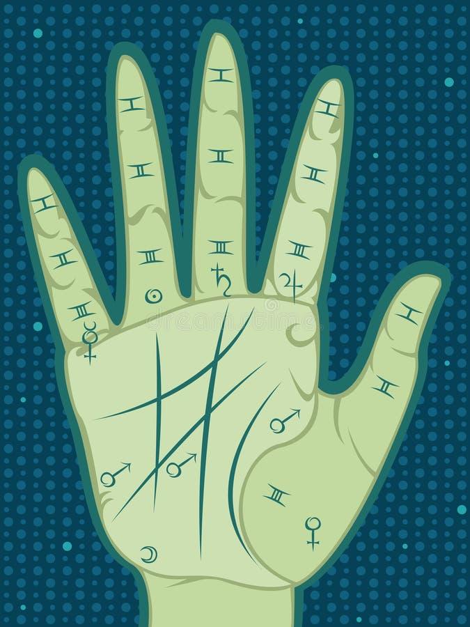 Palmistry-Karte vektor abbildung