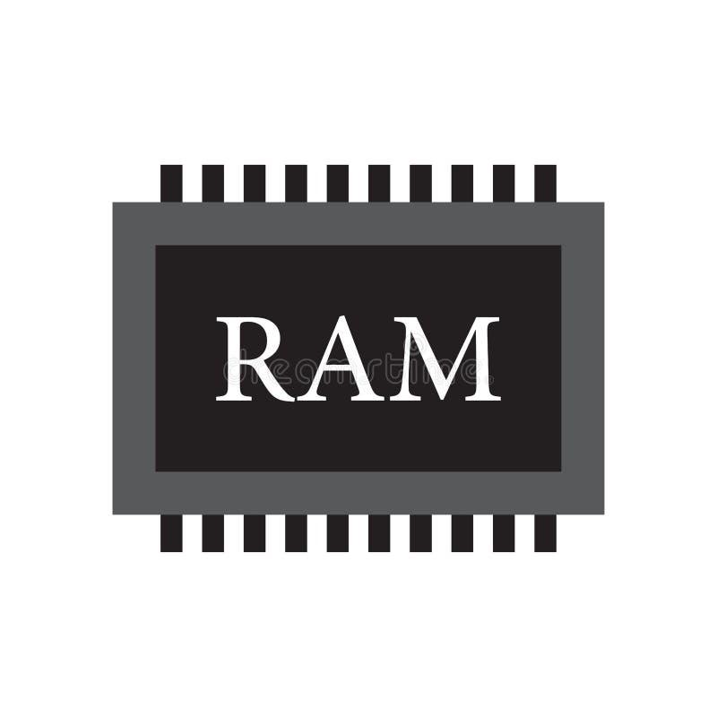 Pami?ci ikony wektor, RAM ikony wektor odizolowywaj?cy na bia?ym tle ilustracji