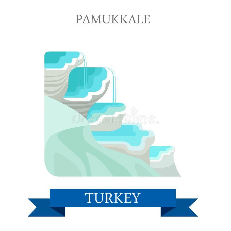 Pamukkale in Turkey attraction tourist attraction landmark. Pamukkale in Turkey. Flat cartoon style historic sight showplace attraction web site vector vector illustration
