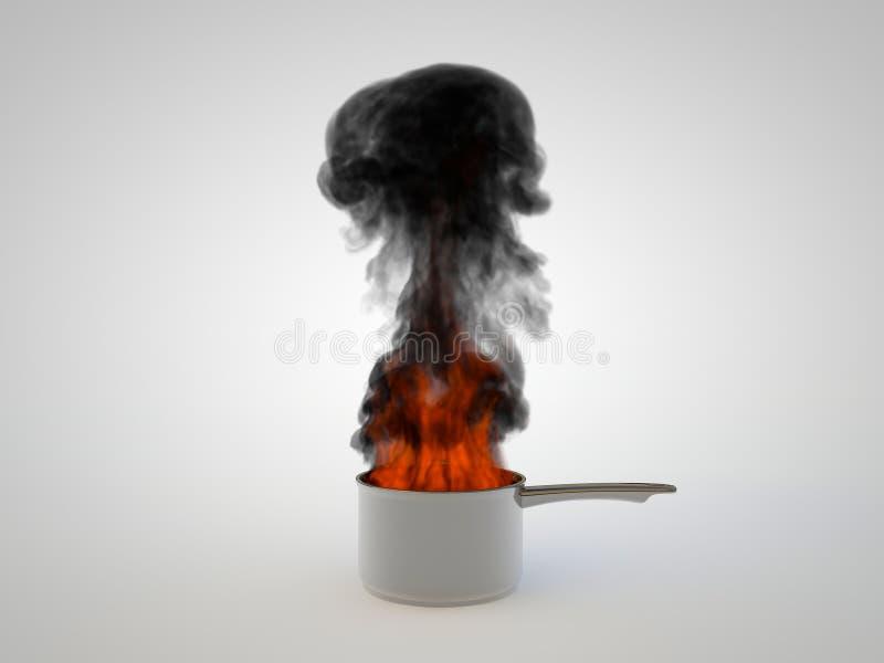 Pan oververhitte vlam stock illustratie