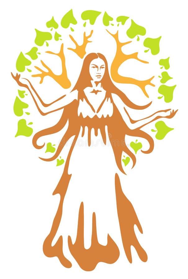 Panacea - ancient Greek goddess. Illustration on white background vector illustration