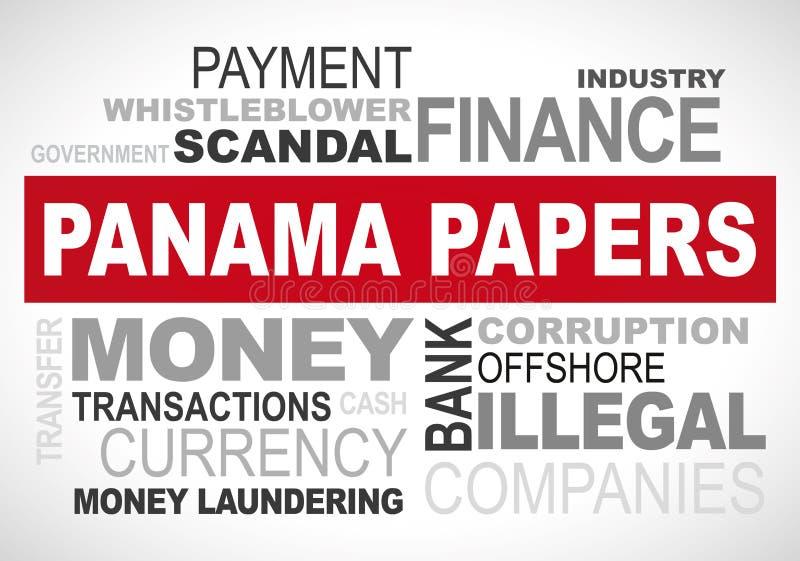 Panamski papieru skandal 2016 - formułuje obłoczną grafikę obraz royalty free