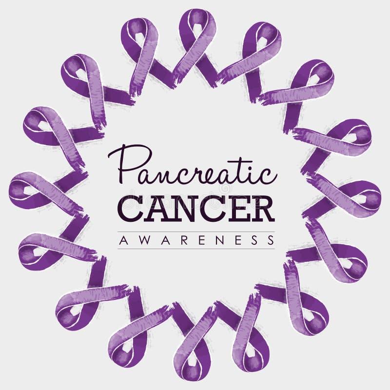 Pancreatic cancer awareness ribbon art design royalty free illustration