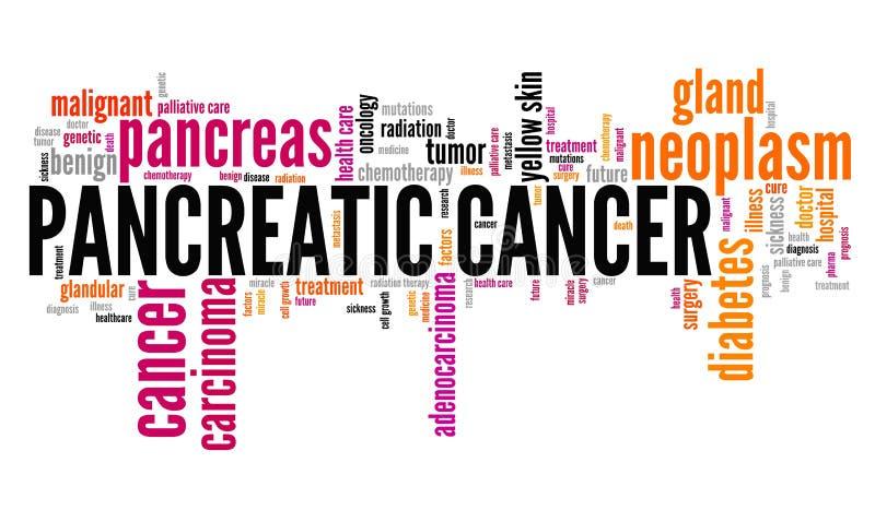 Pancreatic cancer royalty free illustration