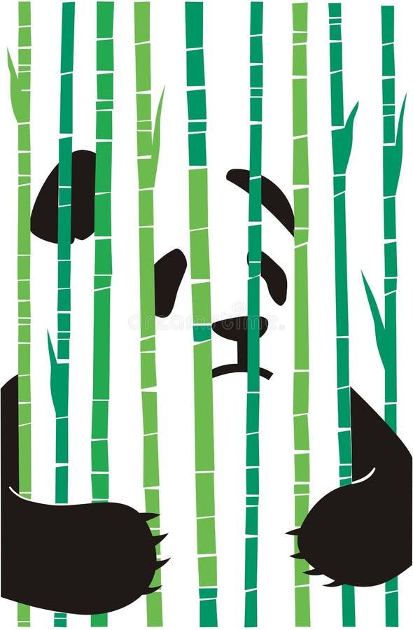 panda ελεύθερη απεικόνιση δικαιώματος