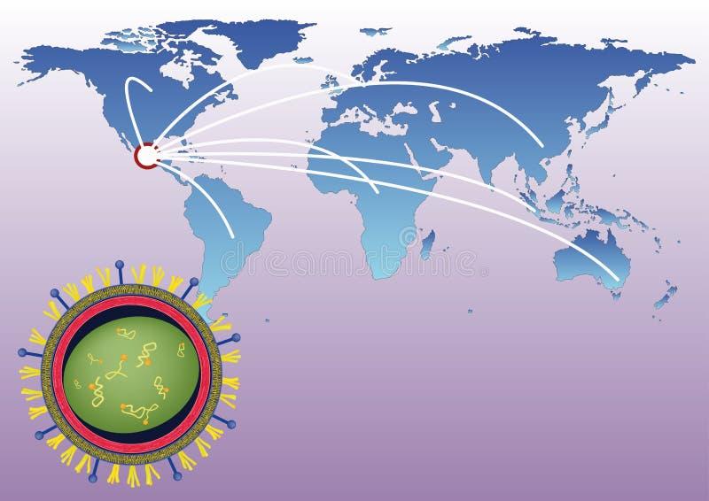 Pandemic do vírus H1N1 ilustração do vetor