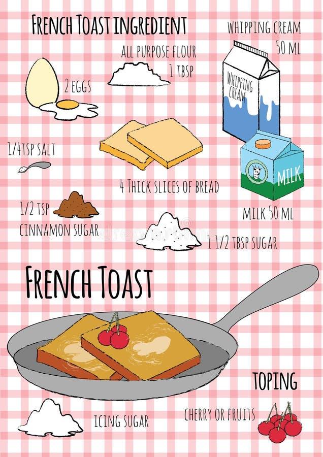 Pane inzuppato in latte/uova e zucchero e fritto in padella royalty illustrazione gratis