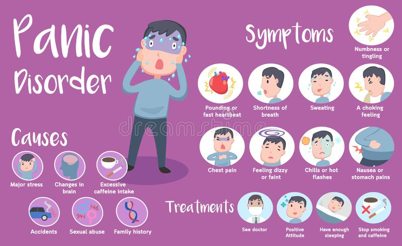 Panic Disorder infographic. Cute info graphic of Panic Disorder vector illustration
