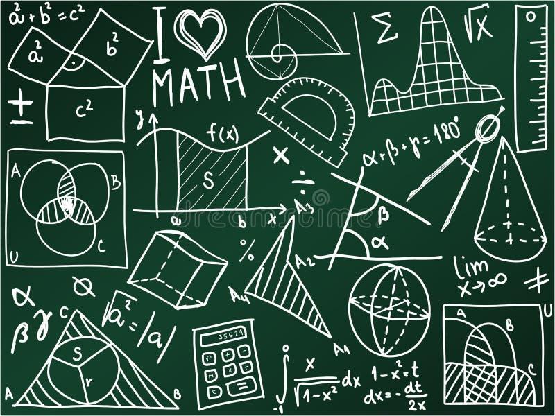 Panneau d'école de maths illustration de vecteur