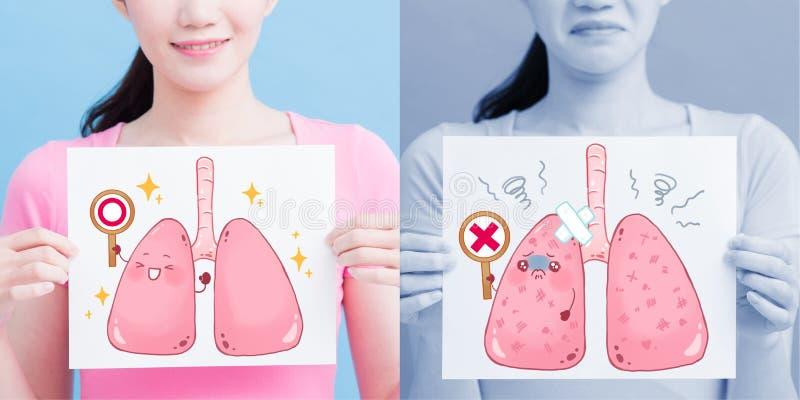 Panneau d'affichage de poumon de prise de femme image libre de droits