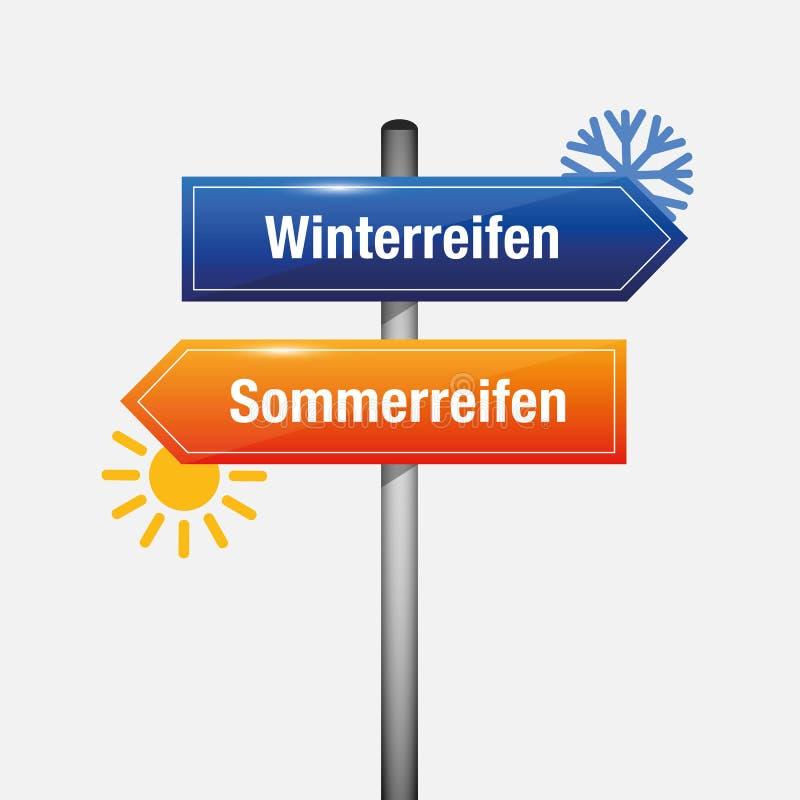 Panneau routier avec le flocon de neige pour des pneus de voiture d'hiver et avec le soleil pour des pneus de voiture d'été illustration stock