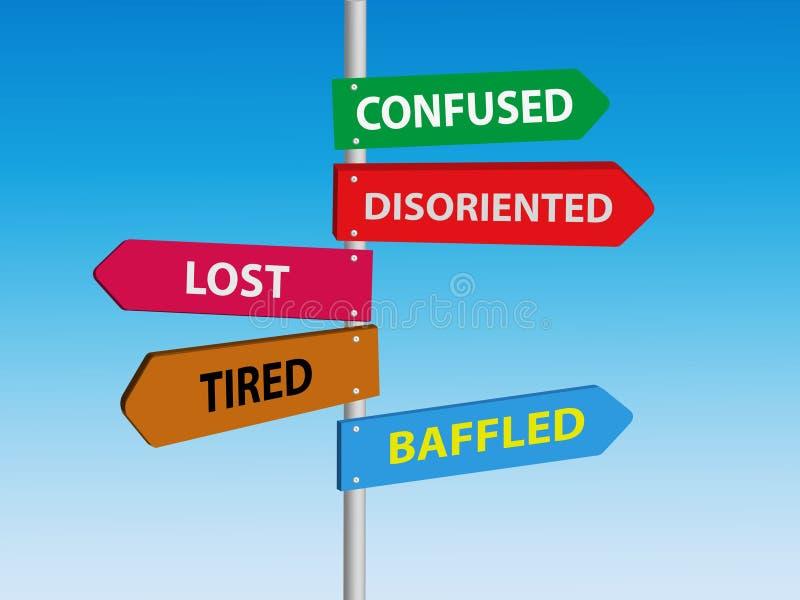 Panneau routier directionnel perdu, fatigué, confus, désorienté, dérouté illustration stock
