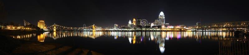 Download Panorama, Cincinnati Skyline, Editorial Editorial Stock Photo - Image of panorama, skyline: 22935878