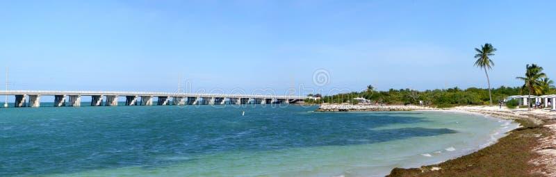 Panorama de la Floride photo stock