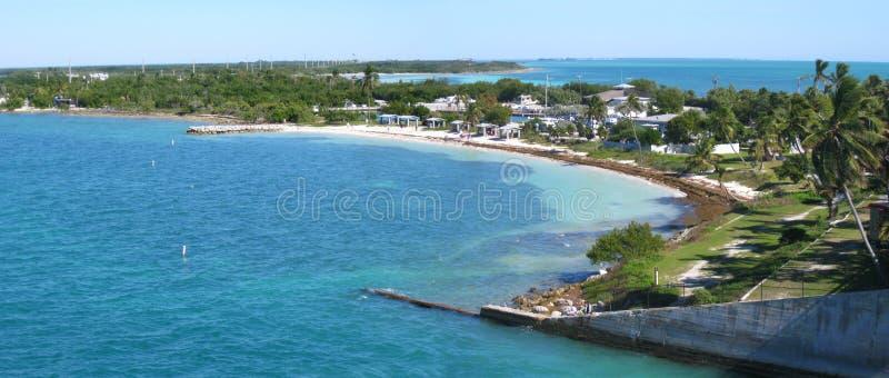 Panorama della Florida fotografia stock