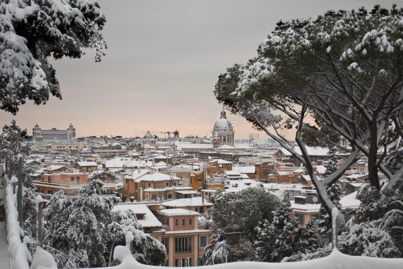 Panorama of Rome under snow