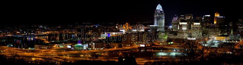 Panorama van de Horizon van Cincinnati royalty-vrije stock afbeeldingen