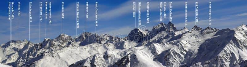 Panorama von Bergen mit Namen und Höhe von Bergspitzen stockfotografie