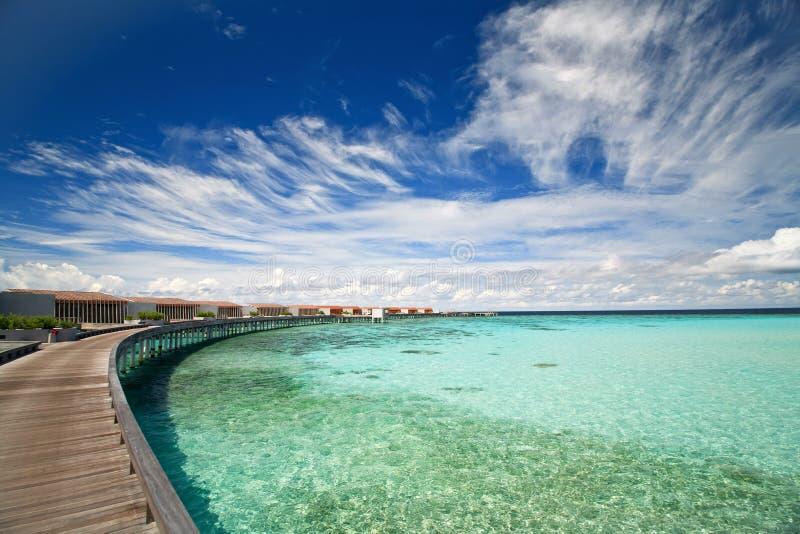 Panorama of water villas in a ocean