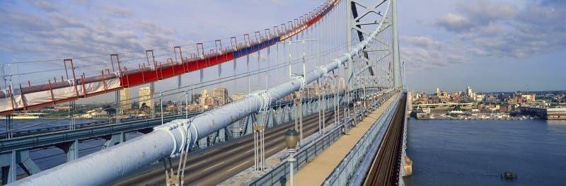 Panoramiczny widok Ben Franklin most nad Delaware rzeką Filadelfia, PA jak widzieć od Camden NJ fotografia stock