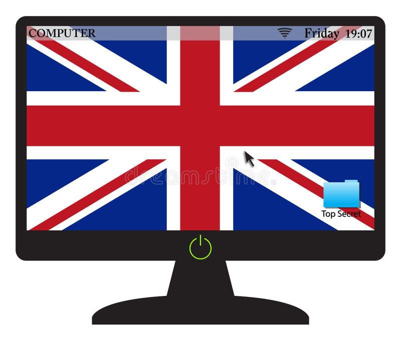 Pantalla de ordenador BRITÁNICA con en el botón ilustración del vector
