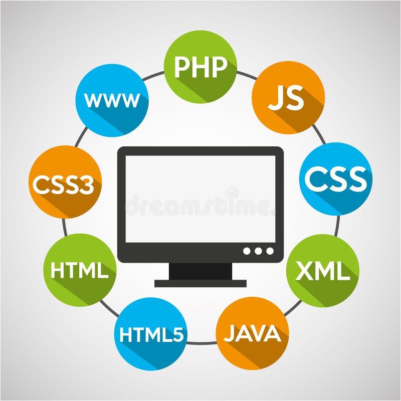 Pantalla de ordenador de programación de los lenguajes stock de ilustración