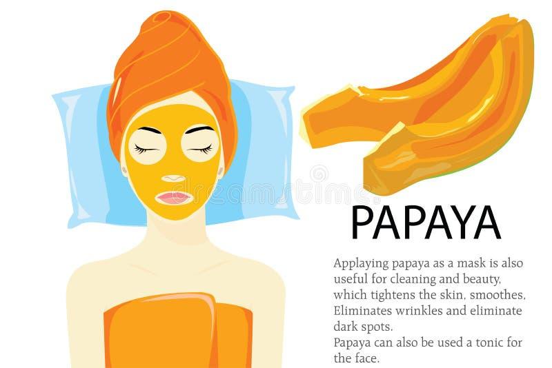 Papayamask arkivfoton