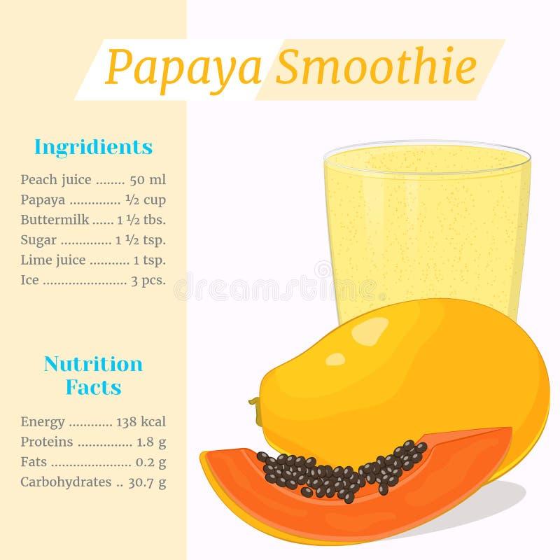 Papayasmoothierecept Menybeståndsdelen för kafé eller restaurang med ingridients och näringfakta i tecknad film utformar för stock illustrationer