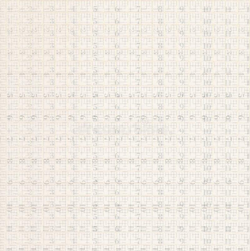 Papel de fundo da régua do vintage com números imagem de stock